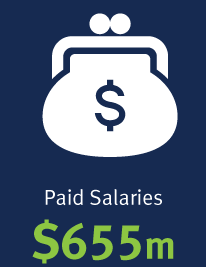 Paid salaries
